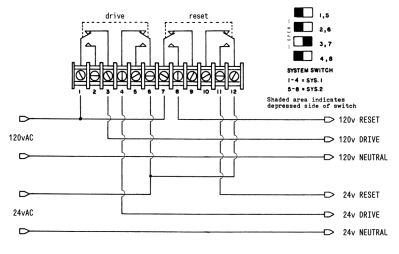 SET GRC wiring diagram for LTR8-128