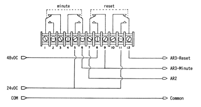 SET AR and IBM/Simplex/etc synch (special) wiring diagram for LTR8-128